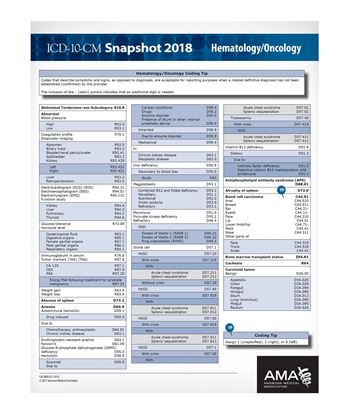 Picture of ICD-10 Snapshot  2018 Coding Card Hematology/Oncology