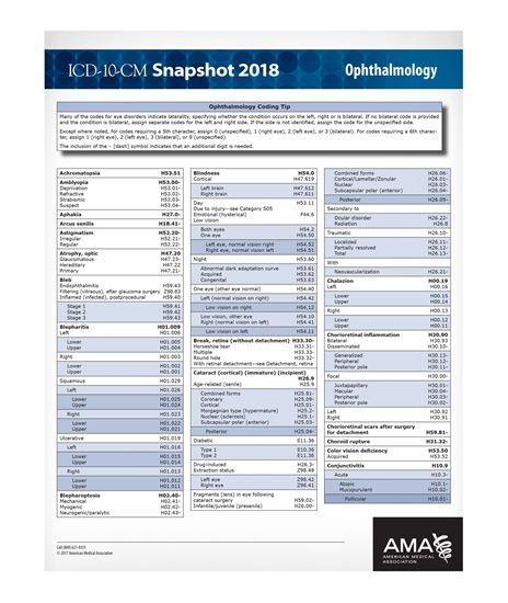 Picture of ICD-10 Snapshot  2018 Coding Card Ophthalmology