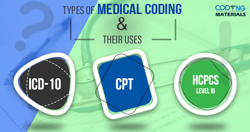 Medical Coding & Their Uses