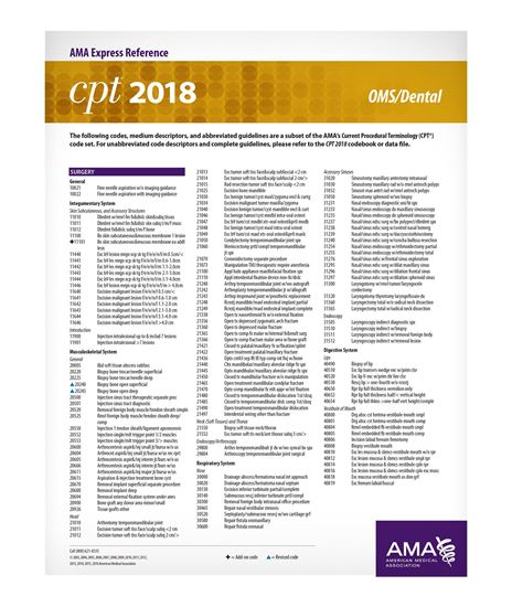 Picture of CPT 2018 Express Reference Coding Card: OMS/Dental