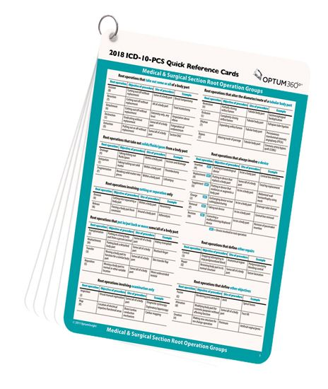 Picture of ICD-10-PCS Quick Reference Cards — 2018