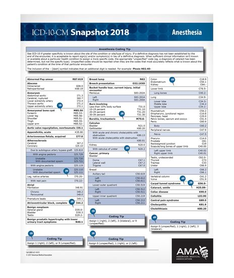 Picture of ICD-10 Snapshot  2018 Coding Card Anesthesia