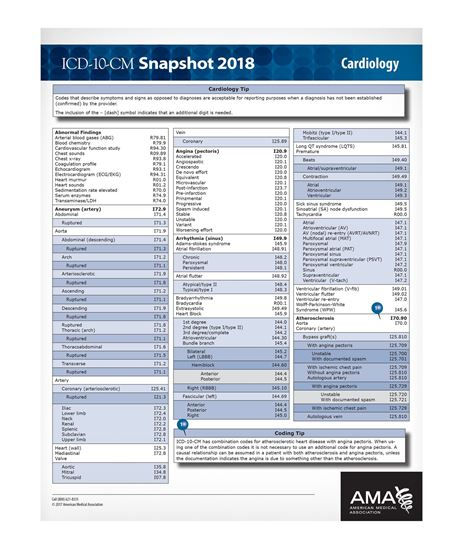 Picture of ICD-10 Snapshot  2018 Coding Card Cardiology