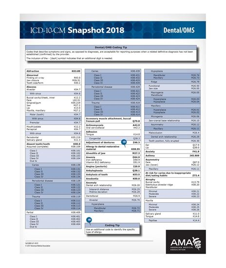 Picture of ICD-10 Snapshot  2018 Coding Card Dental OMS