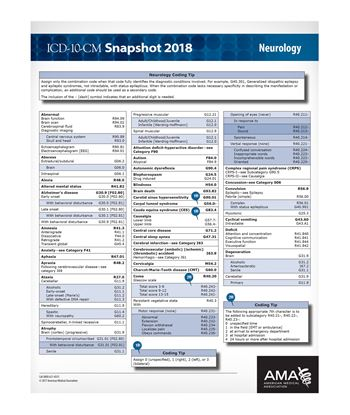 Picture of ICD-10 Snapshot  2018 Coding Card Neurology