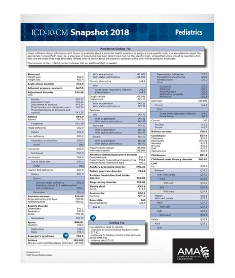 Picture of ICD-10 Snapshot  2018 Coding Card: Pediatrics