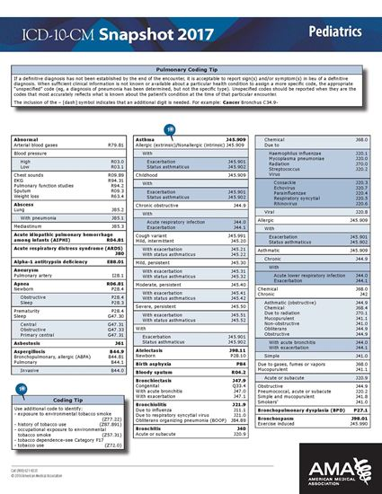 Picture of ICD-10 2017 Snapshot  Coding Card: Pediatrics