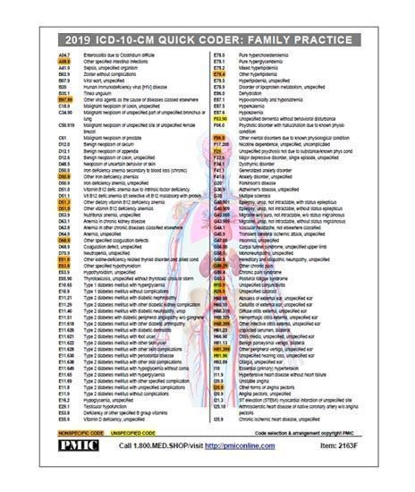 Picture of 2019 ICD-10-CM QUICK CODER CARD/FAMILY PRACTICE